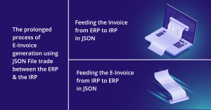 process of e invoices